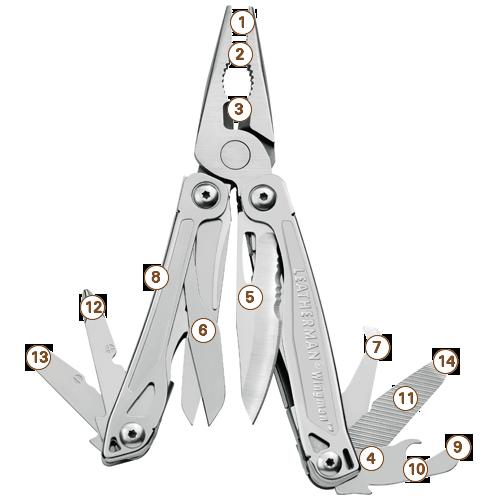 Pince outil multifonctions Wingman avec étui nylon